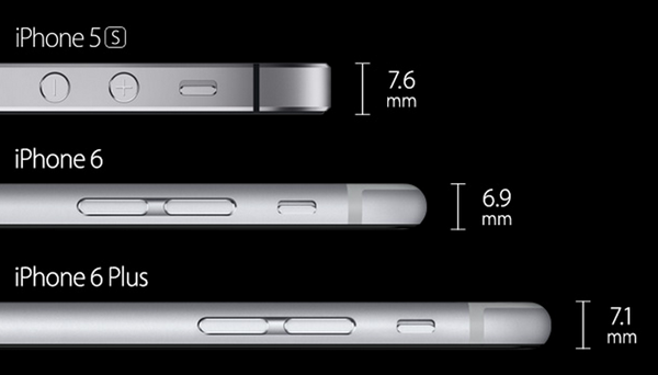 iPhone 5S, 6 and 6 Plus thickness