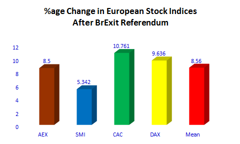 European-Stock-Changed-1